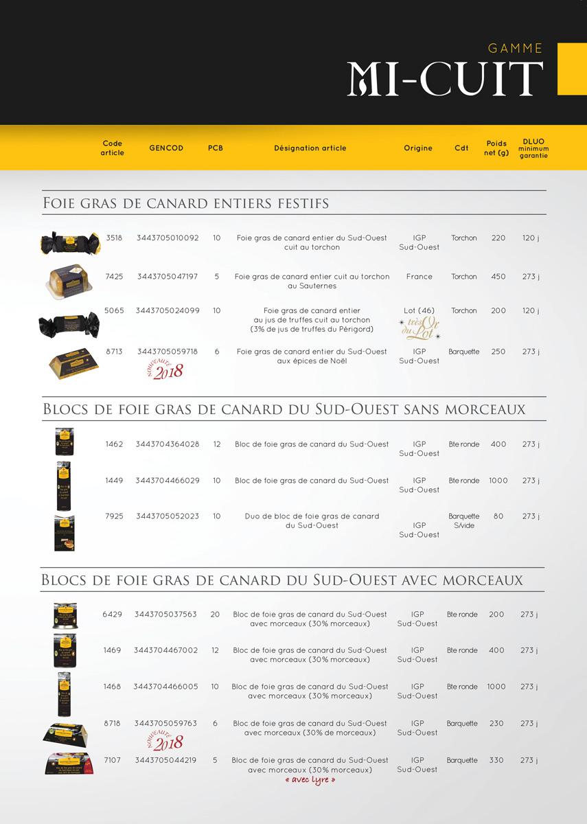 Réalisation Comevents - Maistres Occitans - Gamme Mi Cuit - Page intérieure